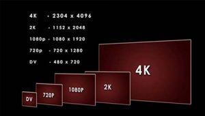 risoluzione video telecamere HD3 C.A.T. sistemi di sicurezza - Torino e provincia
